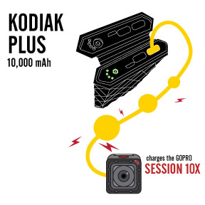 Kodiak_Plus_Session_Graphic