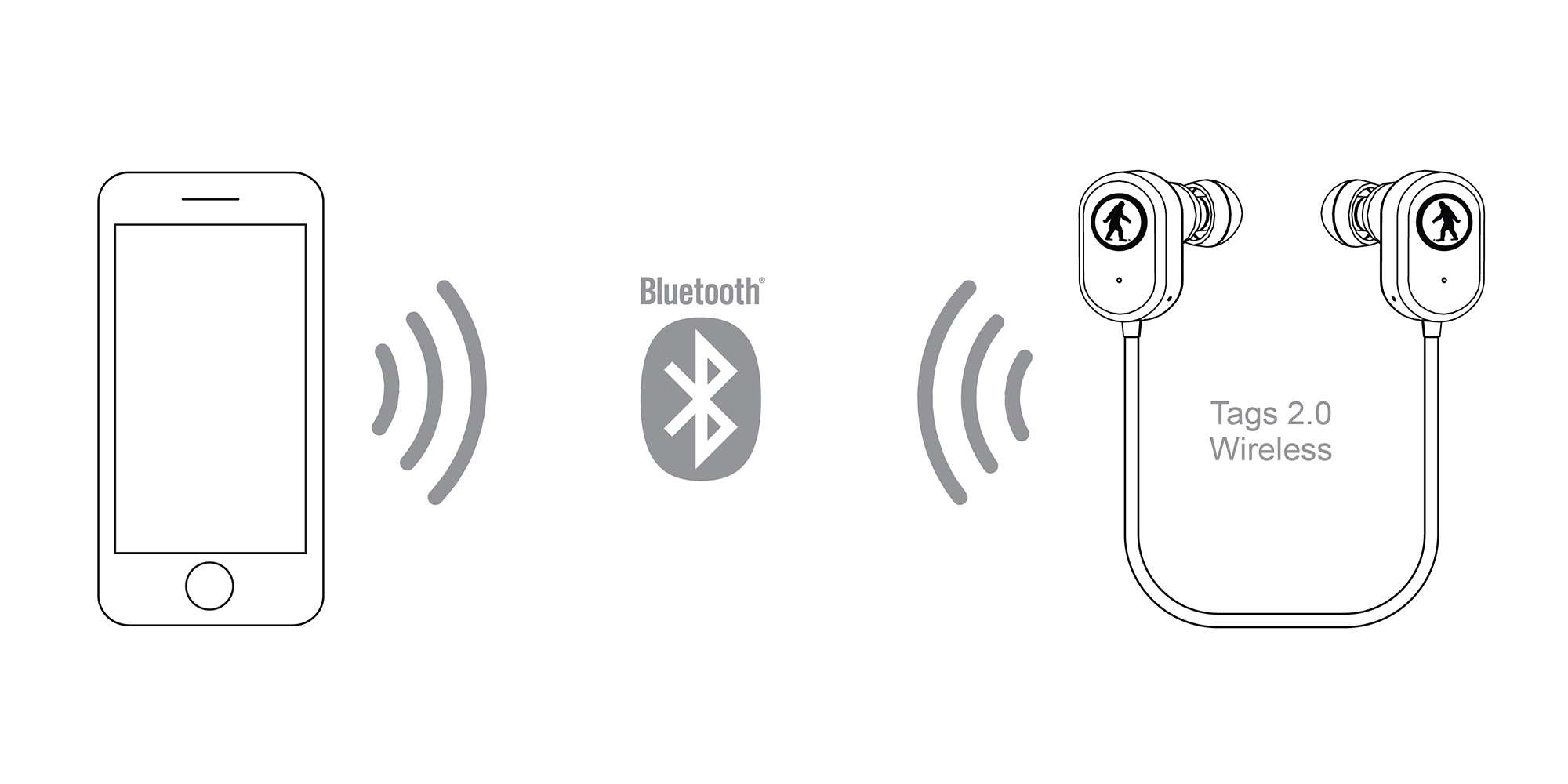 Bluetooth Earbuds Explained